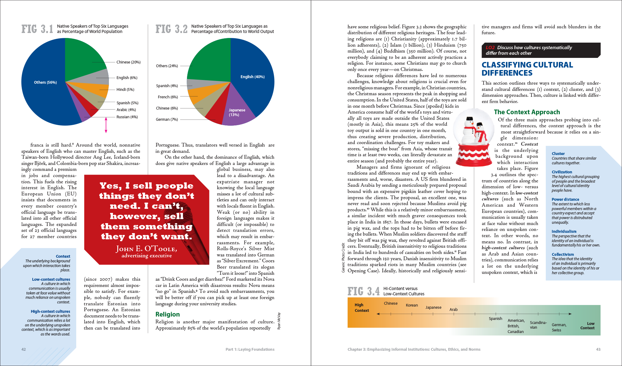 spread with pie charts and pull quote